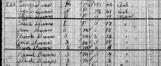 1906 Census - Dunn Family, Oakville