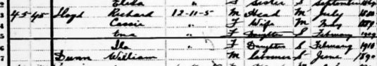 Lloyd Family, Household Detail on the 1911 Census